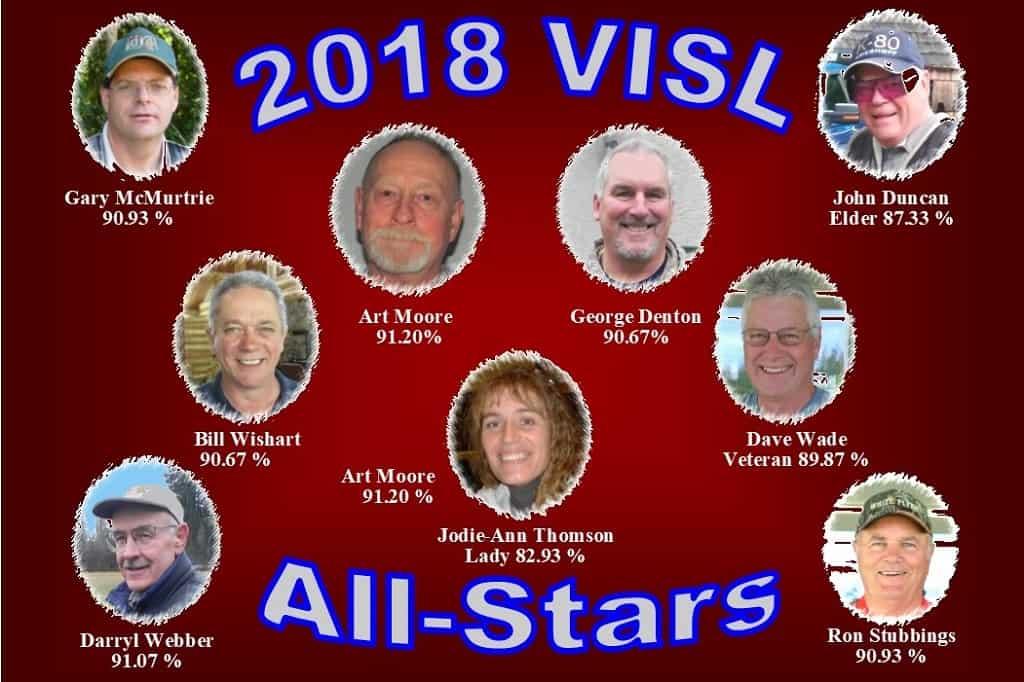 Congratulations 2018 VISL Allstars